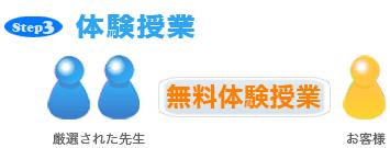 台湾中国語学校Bz*無料体験Step3