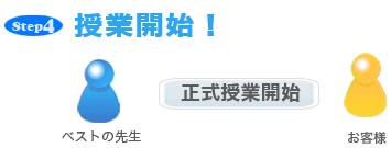 台湾中国語学校Bz*無料体験Step4